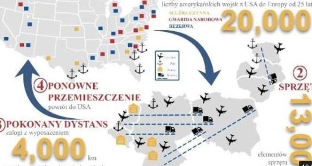 Rusza przerzut AMERYKAŃSKICH WOJSK do POLSKI – Defender 2020