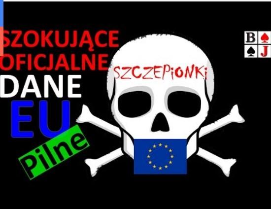 Szokujące! oficjalne dane Unii Europejskiej na temat preparatów