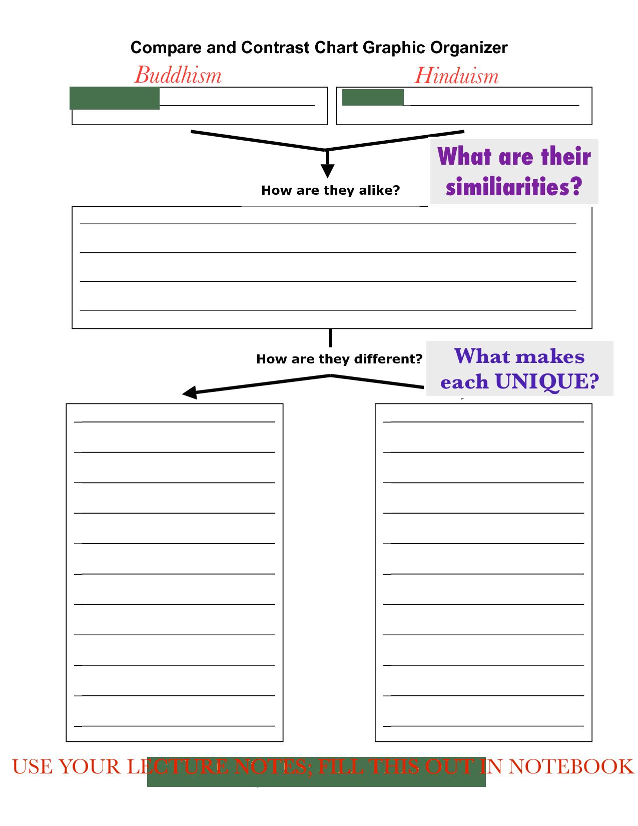 Worksheet Compare And Contrast Worksheets Middle School Grass Fedjp Worksheet Study Site