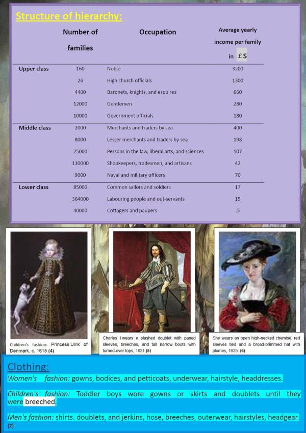 English Society in the 17th Century | mizmenzies