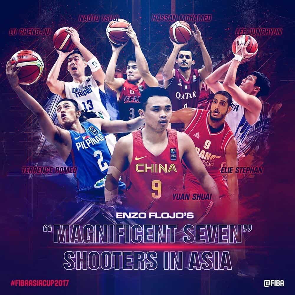 Mizo Amin #5 the top shooters in Asia by fiba