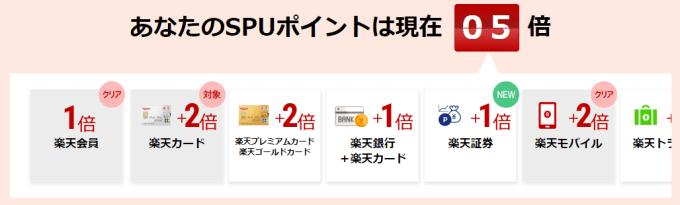 楽天SPUプログラム 02