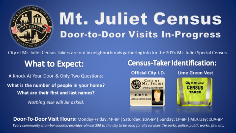 MJCensus2015NoticeGraphic