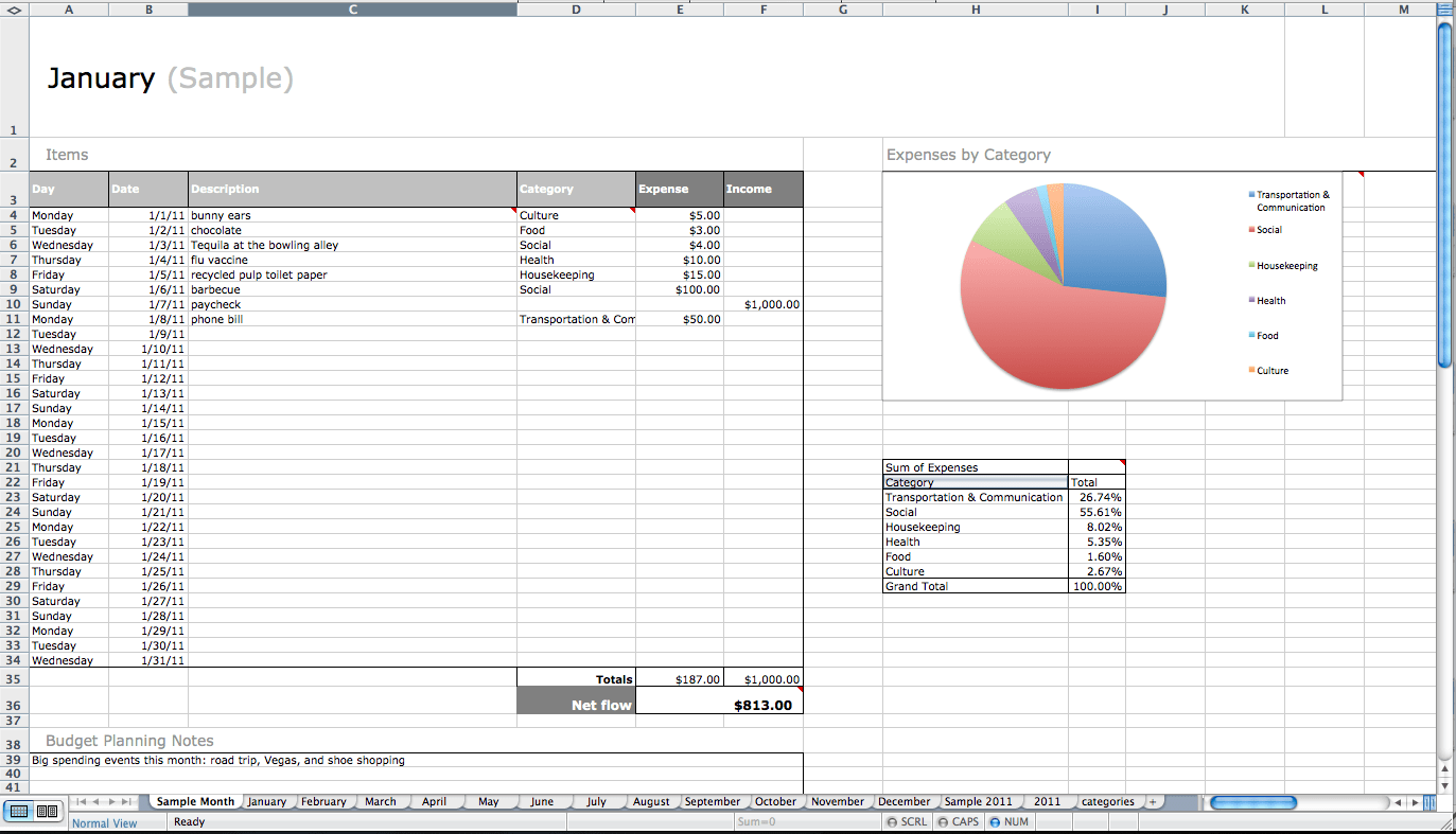 Daily Expense Tracker Worksheet