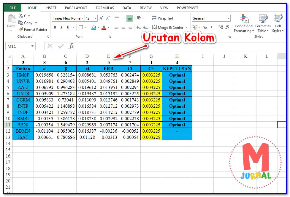 Move Column Excel - Cara memindahkan kolom excel dengan Sort