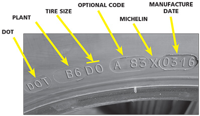 Best Tires Made In The Usa 2020 All