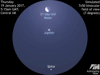 Jupiter and its satellites seen by peoples camera on