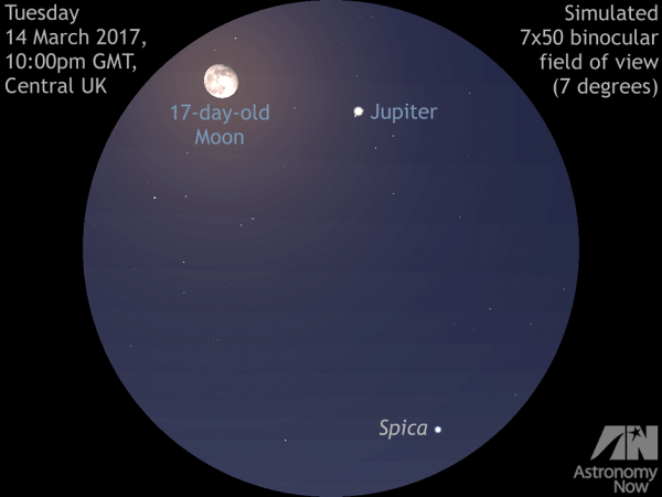 See the Moon and largest planet Jupiter get close on 14 ...