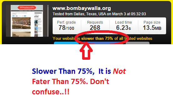 Website Speed Test that is not built with Wix website builder