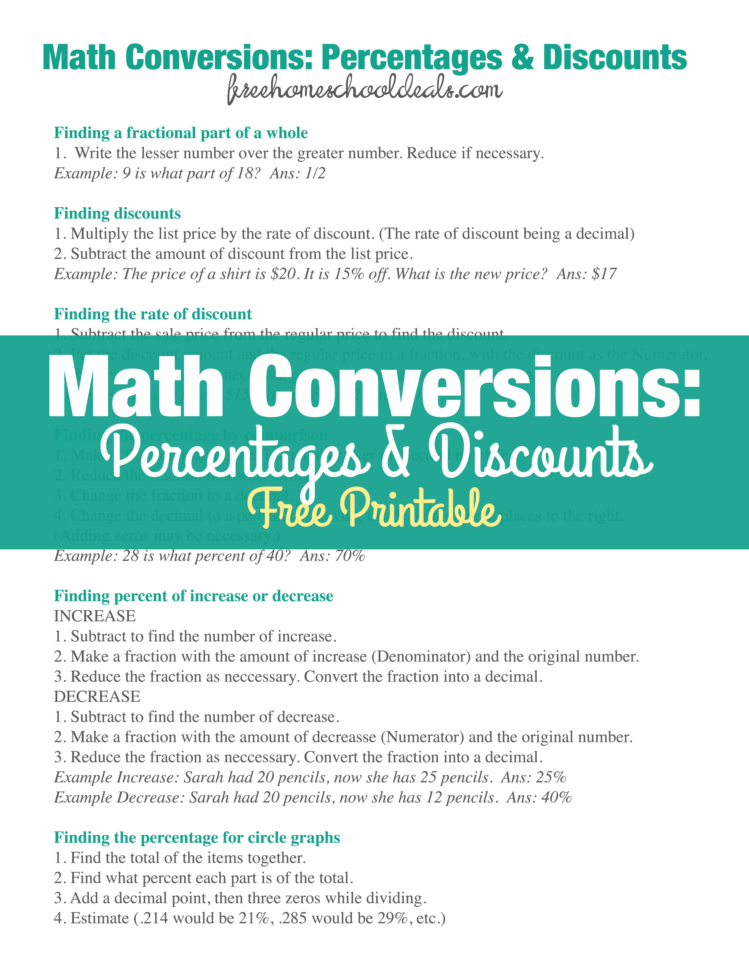 How To Homeschool For Free And Frugal Elementary Math