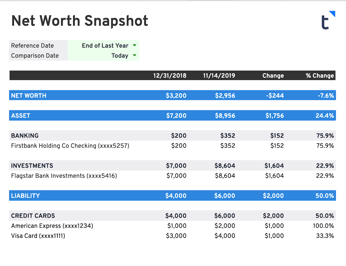 Net Worth Snapshot