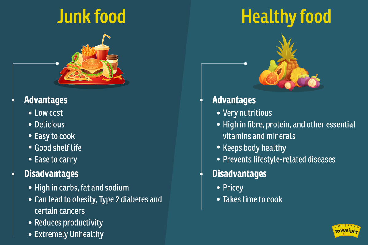 Junk Food Deal The Menace With Healthier Food Choices