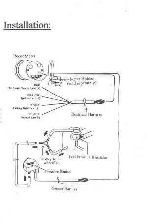 Greddy 52mm boost gauge – MKIV
