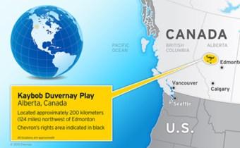 MKL Supply Chevron Canada
