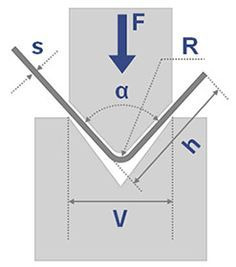Our new press brake bending tonnage calculator for calculation of necessary forc...