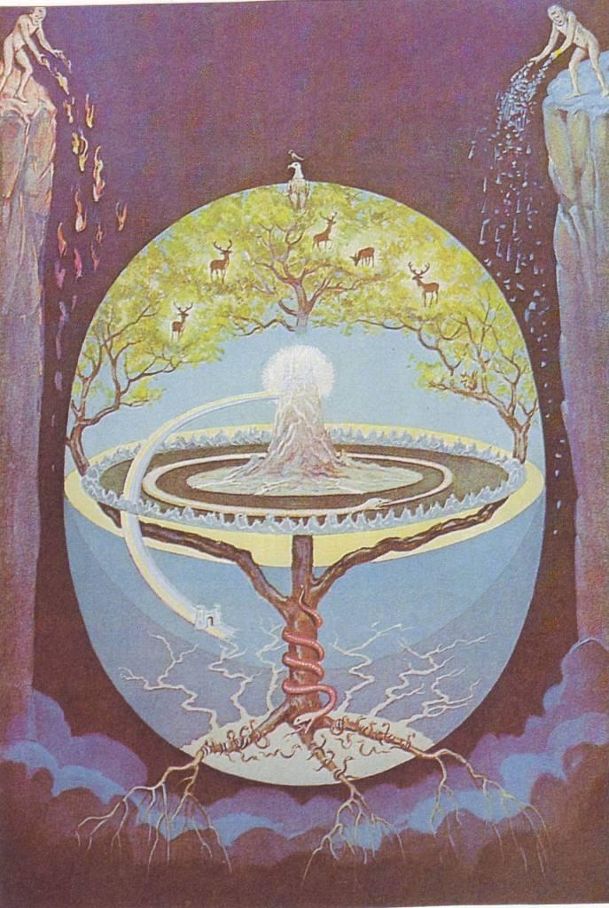 Иггдрасиль – Мировое Дерево, интерпретация Мэнли Палмера Холла