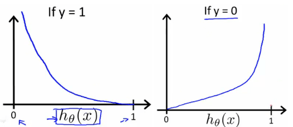 _images/y1andy2_logistic_function.png