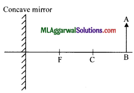 ICSE Class 9 Physics Sample Question Paper 1 with Answers 9