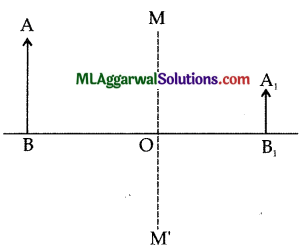 ICSE Class 9 Physics Sample Question Paper 4 with Answers 3