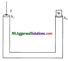 ICSE Class 9 Physics Sample Question Paper 7 with Answers 1
