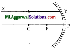 ICSE Class 9 Physics Sample Question Paper 7 with Answers 2