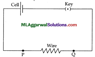 ICSE Class 9 Physics Sample Question Paper 9 with Answers 5