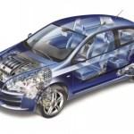 Fiat Stilo 2001 – 2007 – polovnjak, motori, iskustva