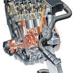TDI motor – istorja