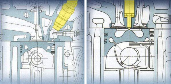 Dieselski motor s vrtložnom pretkomorom (levo) i izravnim ubrizgavanjem (brizgaljke prikazane žuto)