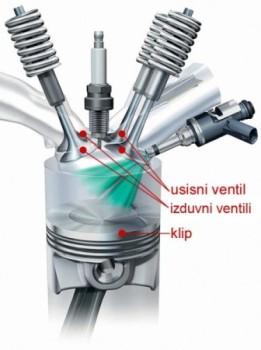Položaj ventila u glavi motora - 4 ventila po cilindru (Audi AG)