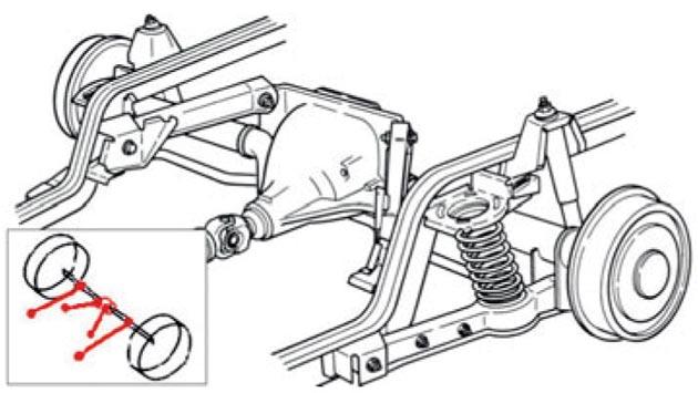 Slika 6. Zadnja pogonska osovina sa 4 spone (Ford Taunus, iz 1970.)