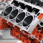 Blok motora – Tehnika