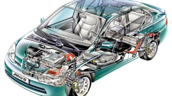 automobila sa hibridnim pogonom
