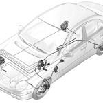 Brake by wire – uobičajeni naziv za napredne elektro-hidrauličke kočnice