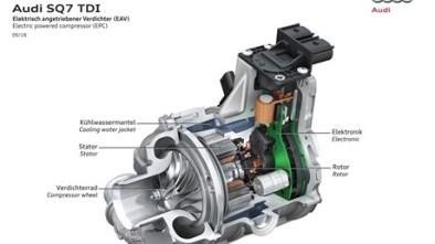 Elektricni kompresor