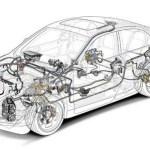 Elektronika automobila – Istorija automobila zapisana u njoj