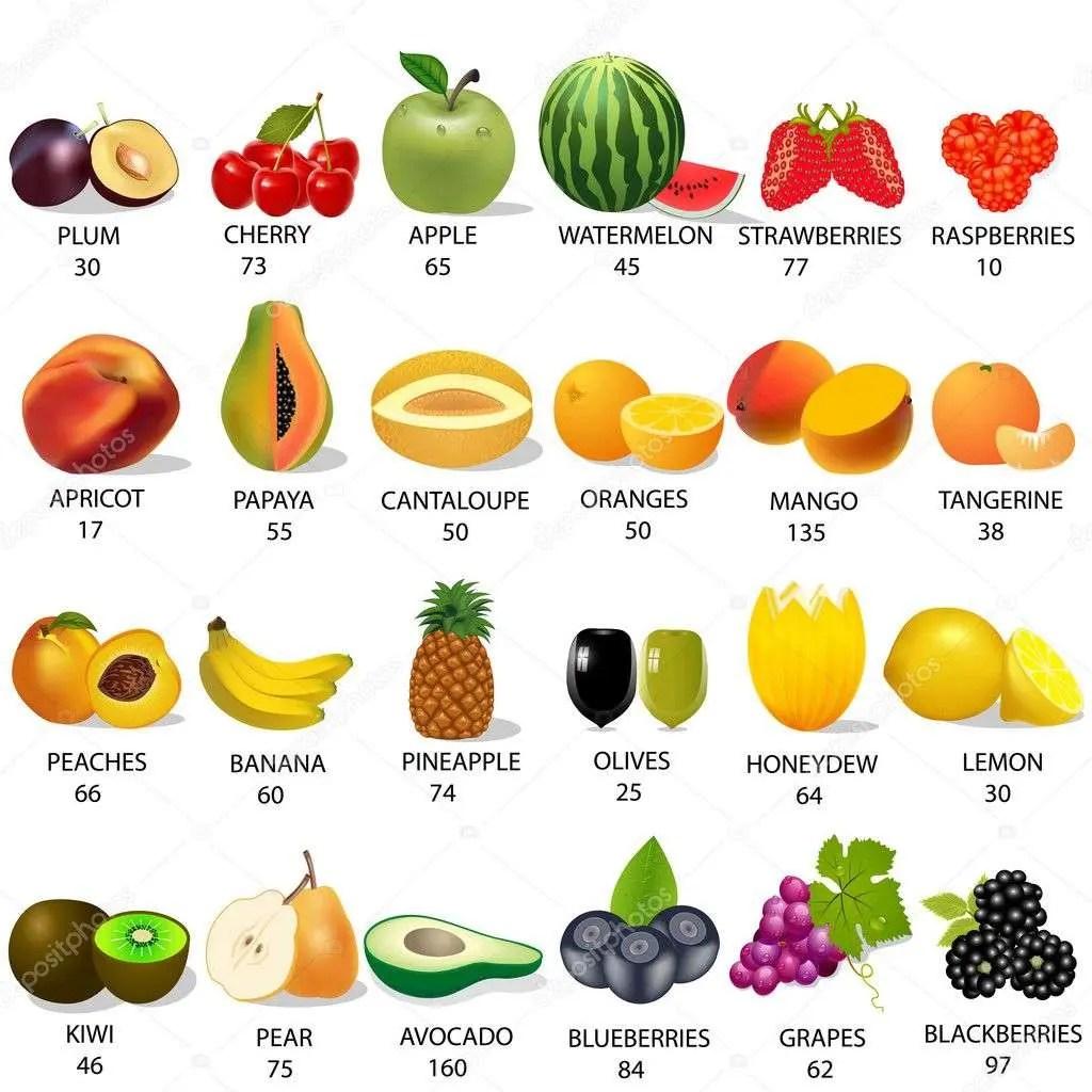 matematica e alimentazione
