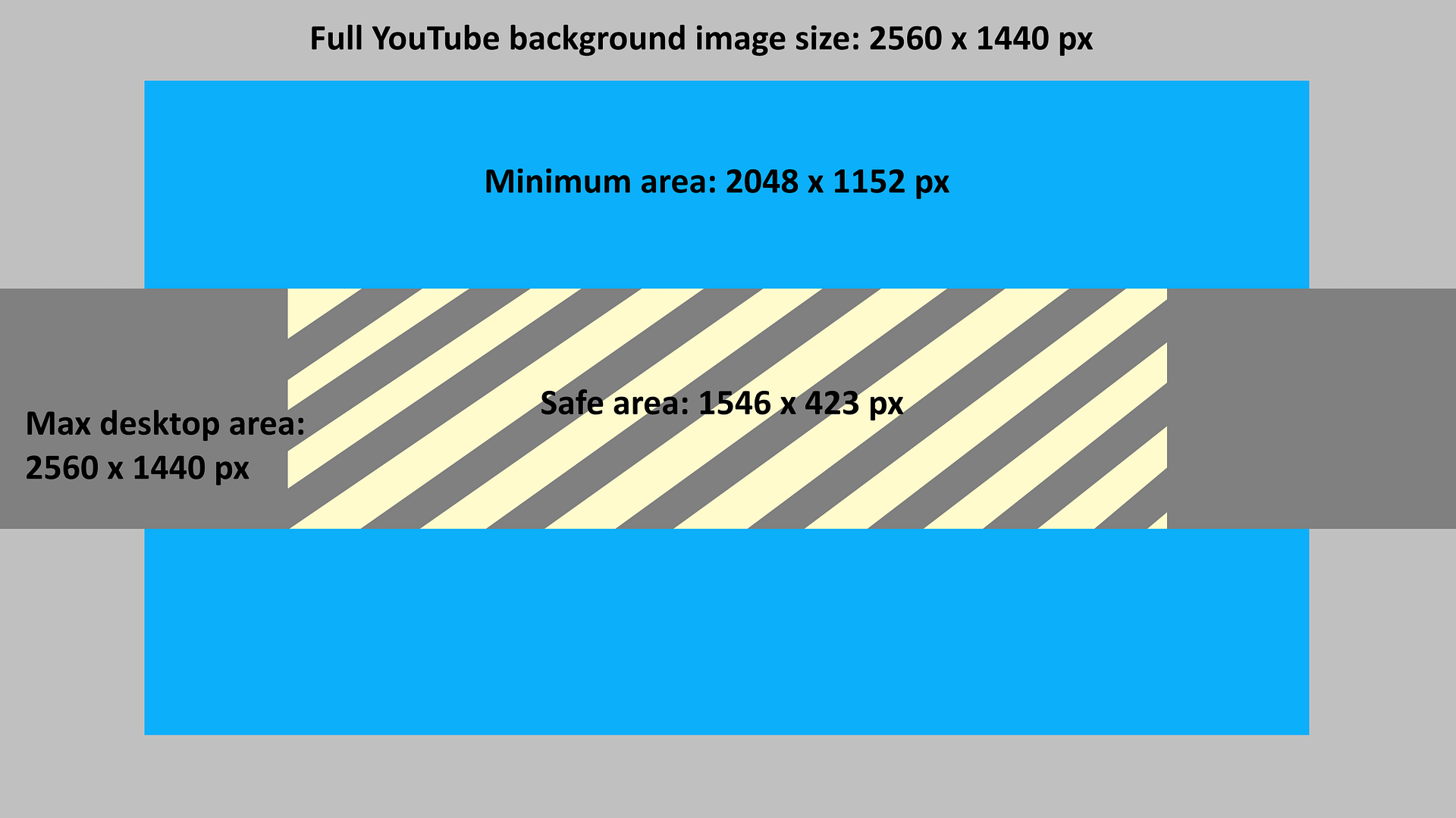 The ideal size for a youtube channel art image is 2560px by 1440px. The Best Youtube Banner Size In 2021 Best Practices For Channel Art