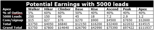 apex_earnings-e1460597768307-4
