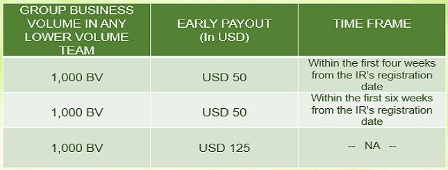 paiement anticipée Q10