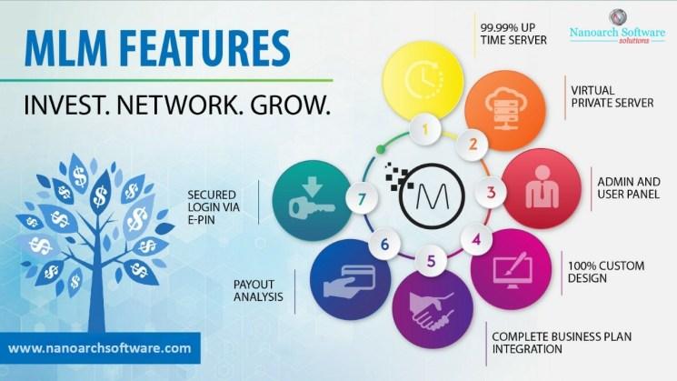 nanoarchmlmsoftware