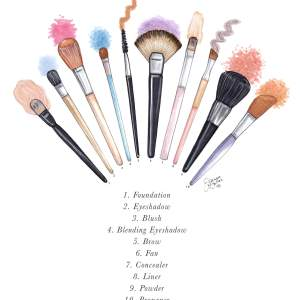 My favorite makeup brushes to use! M Loves M Blog @marmar