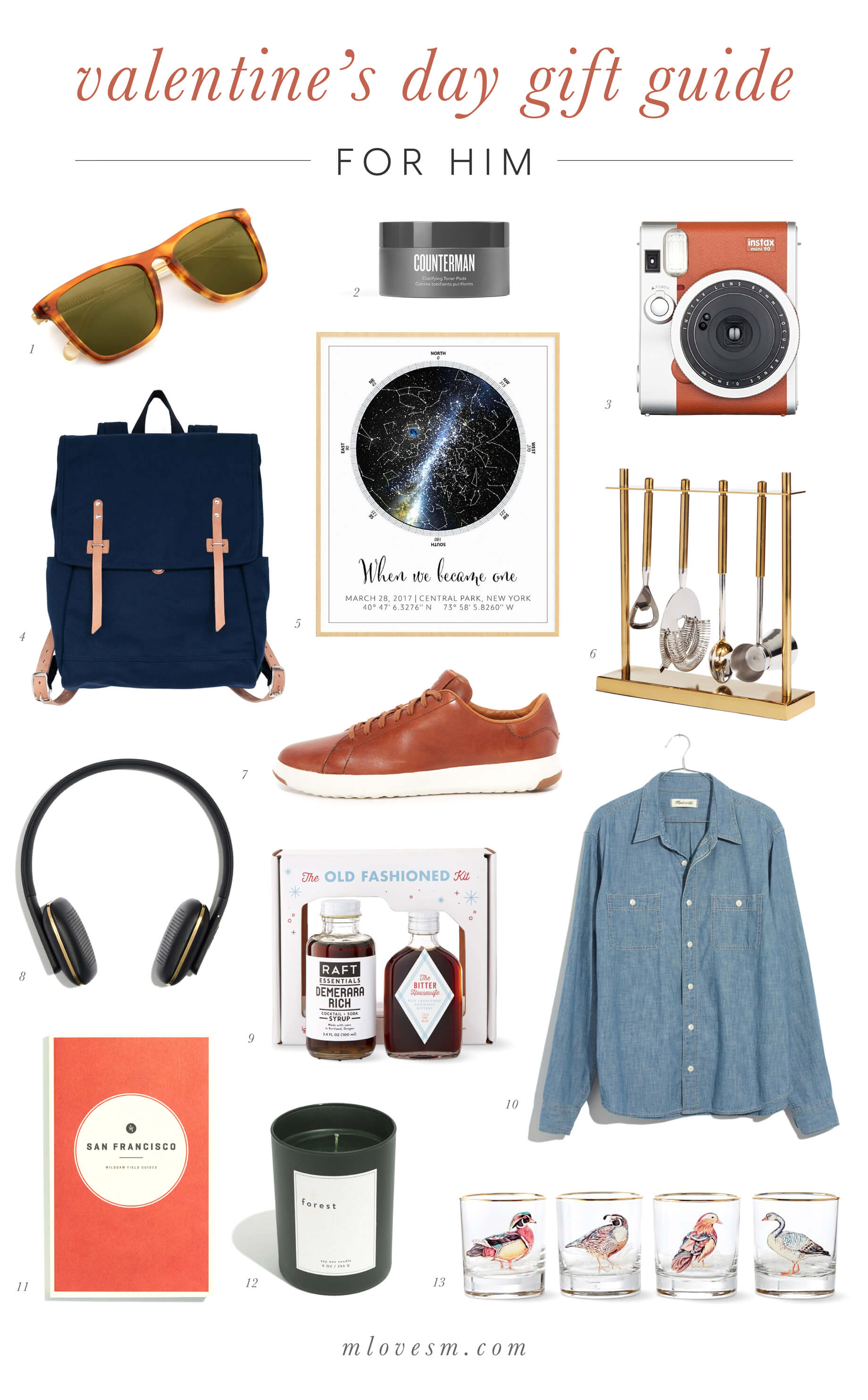 Valentine's Day Gift Guide for Men 2018 - M Loves M @marmar