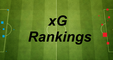 Week 11 xG Matchup Rankings