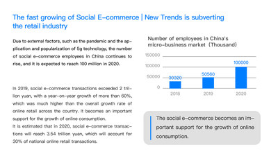Trend of domestic social e-commerce development