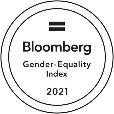Bloomberg Gender-Equality Index 2021