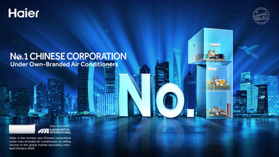 Haier's Healthy Air Conditioners Rank Number One in Three Prestigious Euromonitor International Categories.