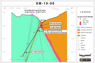 Figure 3: Drill Section SM-19-01 and SM-19-07 at Faisanes (A-A') (CNW Group/GR Silver Mining Ltd.)