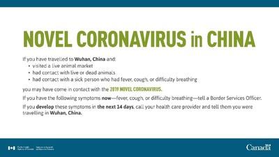Novel Coronavirus in China