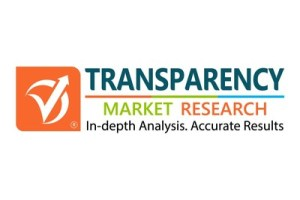 Miniaturization trend in the semiconductor industry to strengthen the growth of the industrial radiographic equipment market: TMR